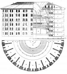 Jeremy Bentham, Panopticon (1791)