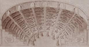 Giulio Camillo Delminio, Il teatro della memoria