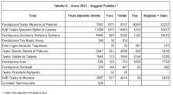 tabella-d-pag-4